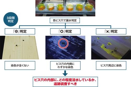 〔図2〕「JIO仕様のビス穴内部を追跡調査すべき」