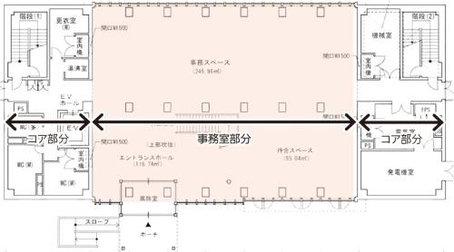 〔図1〕耐震壁は両端にまとめた