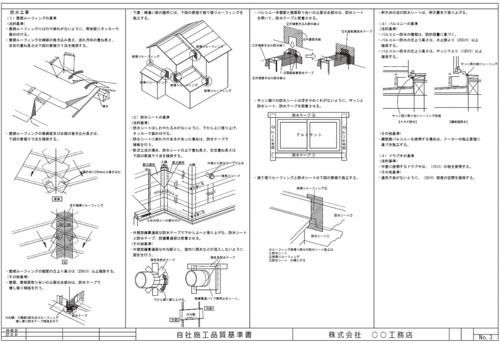 〔図1〕「自社施工品質基準書」のイメージ