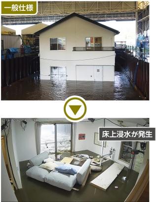 上の「一般仕様住宅」の室内では、実験開始後、約1時間経過すると床上約70cmまで浸水した(下)(写真:日経ホームビルダー)