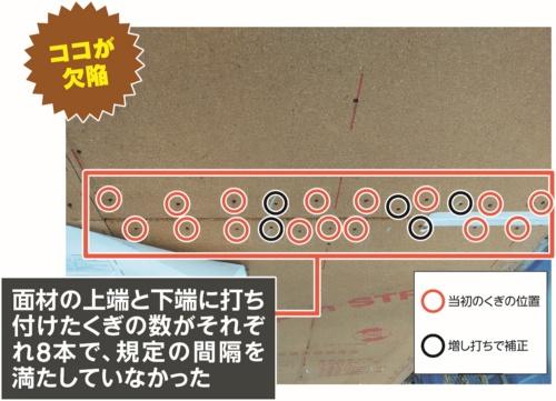 〔写真1〕耐力壁に使用した面材の上端と下端で、水平方向に打ち付けたくぎがそれぞれ8本しかなく、規定のくぎ間隔を満たしていない箇所があった。くぎ間隔の広い箇所にはくぎを増し打ちして補正した(写真:カノム)