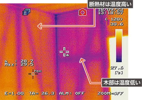 〔写真3〕断熱材の部分は温度高い
