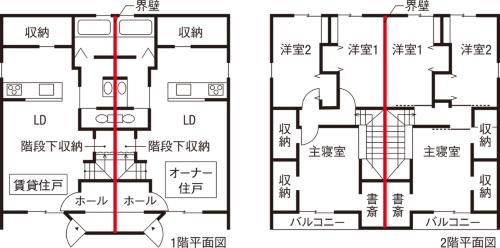 〔図1〕界壁でオーナー住戸と賃貸住戸を区切る