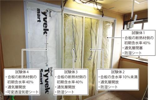〔写真2〕仕様を変えた4試験体で実験