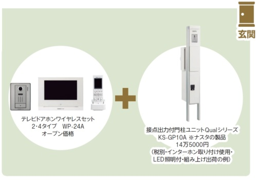 〔図1〕宅配ボックスと連動/アイホン「テレビドアホンWP-24シリーズ」