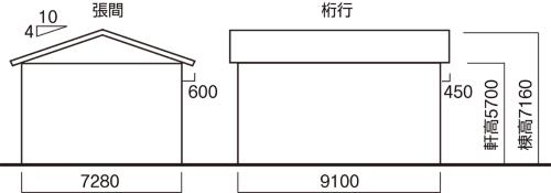 〔図2〕4寸勾配の切り妻屋根モデルで試算
