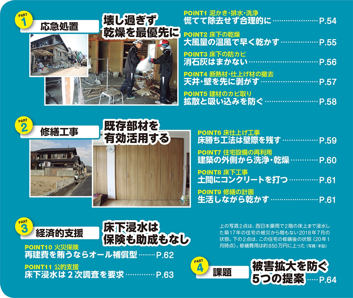 上の写真2点は、西日本豪雨で2階の床上まで浸水した築17年の住宅の被災から間もない2018年7月の状態。下の2点は、この住宅の修繕後の状態(20年1月時点)。修繕費用は約850万円に上った(写真:日経ホームビルダー)