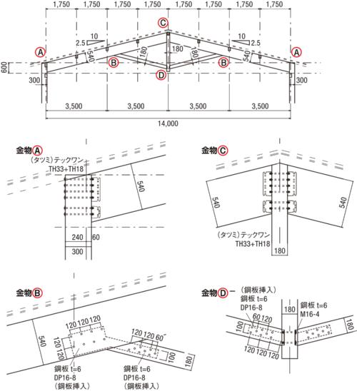 〔図1〕トラス接合部はピン接合金物で構成