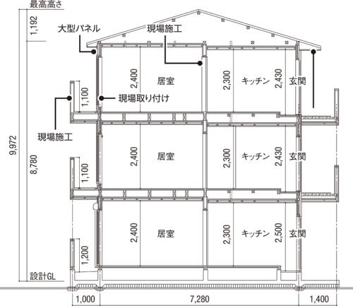 〔図1〕建物の構成