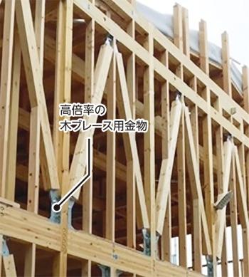 〔写真3〕耐力壁の工夫例