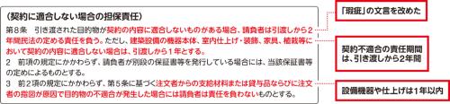 〔図1〕「民法の定める責任を負う」と規定