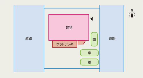 〔図1〕南側隣家と十分な離隔距離
