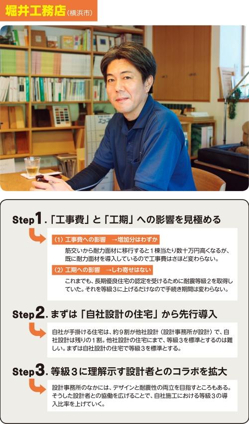 〔図1〕熊本地震の被災状況を知り等級3を標準に
