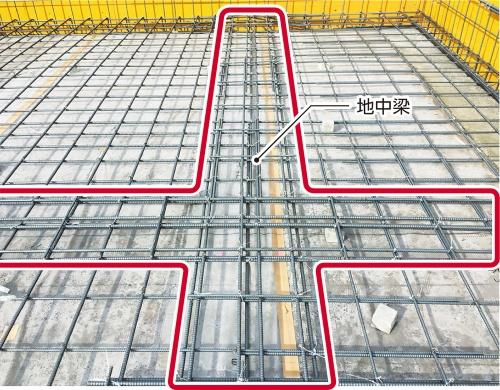 グリッドポストが載る通りの耐圧版の鉄筋量を増やして地中梁としている様子(写真:J建築システム)