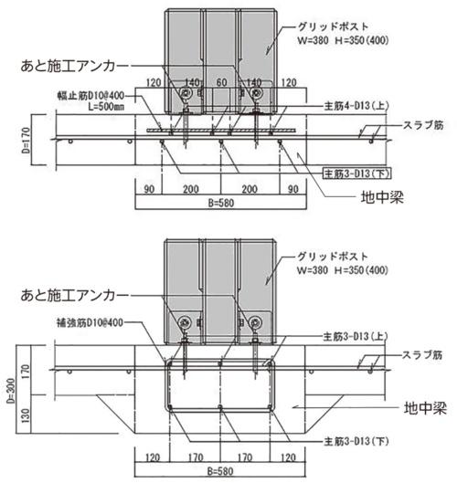 〔図1〕あと施工アンカーで固定