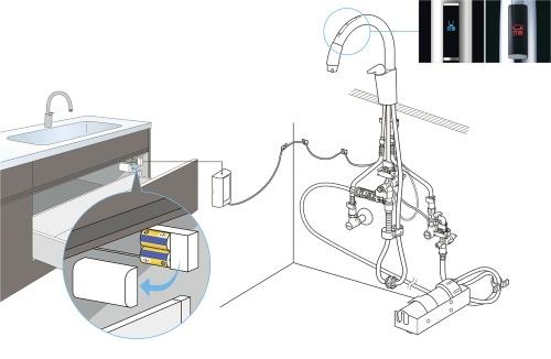 〔図1〕乾電池式でリフォーム需要にも対応
