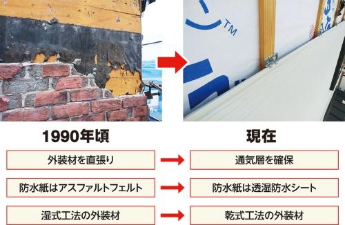 〔写真1〕30年で外壁の納まりは大きく様変わり