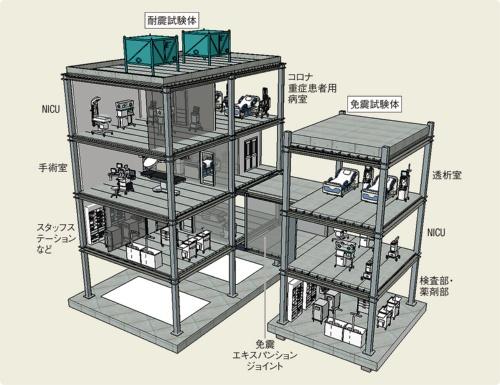 〔図1〕免震建物と耐震建物を渡り廊下でつなぐ