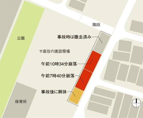 〔図1〕現場は崖上に住宅が連なる土地
