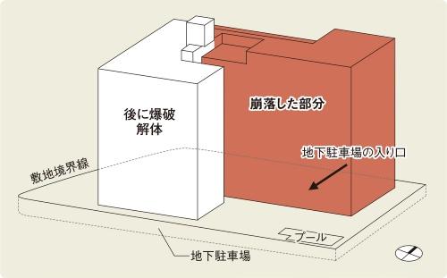 〔図1〕残った箇所は爆破解体
