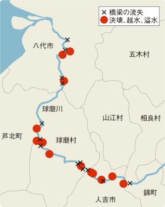 〔図1〕球磨川では決壊や橋梁の流失が多発