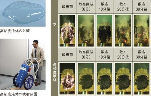 〔図1〕高粘度液体の効果を実大模型の燃焼実験で確認