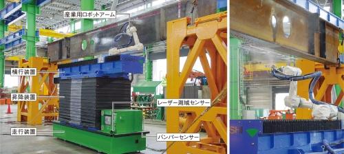 〔写真1〕産業用ロボットアームを活用