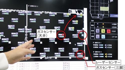 〔写真2〕センサーの情報をAIが判定