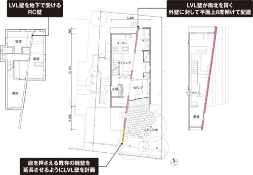 左、地下1階平面図。中、配置・1階平面図。右、2階平面図。