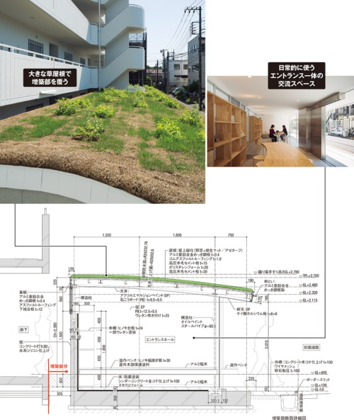〔図1〕付帯施設を建て替えて街に開く