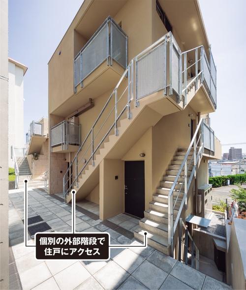〔写真2〕四方八方に伸びる外部階段
