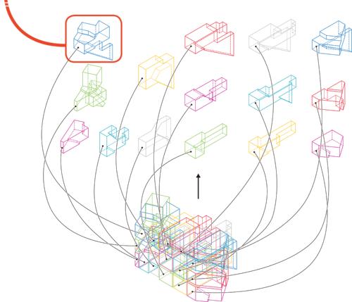 〔図2〕立体的で多様な住戸プランを組み合わせる