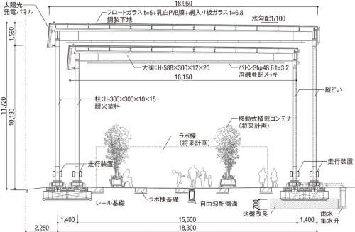 大型屋根断面図