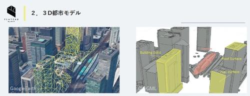 〔図3〕「CityGML」で都市を記述