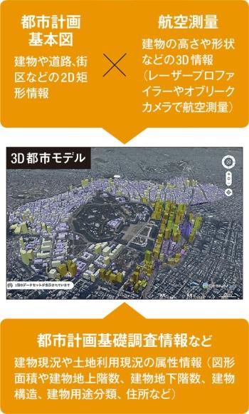 〔図4〕建物の高さを加えて3Dモデルに