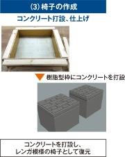 〔図4〕竹中工務店は外壁レンガの風合いを転写