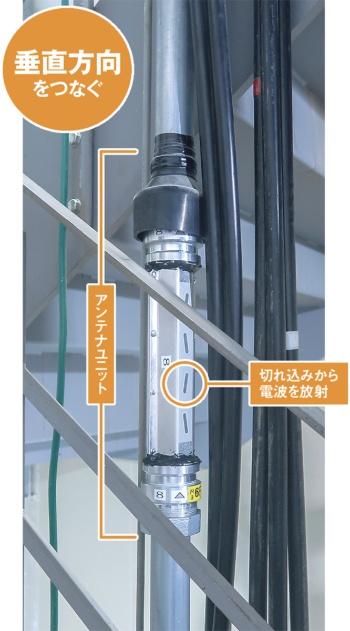 〔写真2〕単管パイプで電波を送る