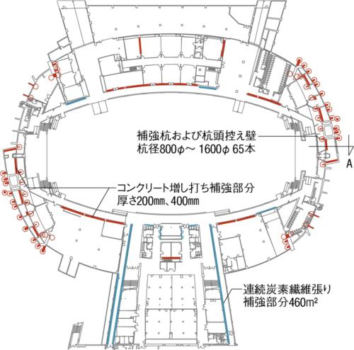 地下2階耐震補強範囲図(資料:丹下都市建築設計・久米設計JV)