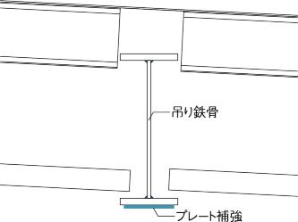 鉄骨補強方法(2)(資料:丹下都市建築設計・久米設計JV)