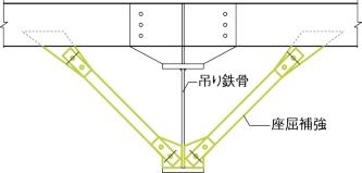 鉄骨補強方法(3)(資料:丹下都市建築設計・久米設計JV)