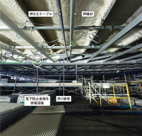 〔写真6〕落下防止金物を開発し3次元曲面天井を「保存」