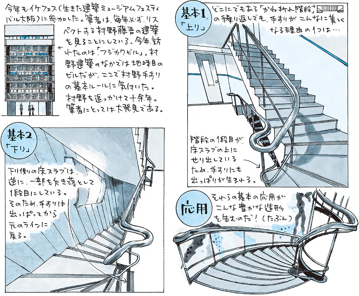 (イラスト:宮沢 洋)<br>※右下の階段は「フジカワビル」ではなく、イケフェスでも毎年、見学ツアーが組まれている「輸出繊維会館」(1960年竣工)のものです