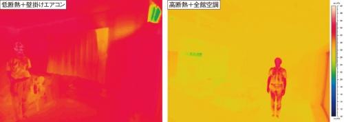 〔図1〕高断熱&全館空調は放射環境が適温で冷気流がなく快適
