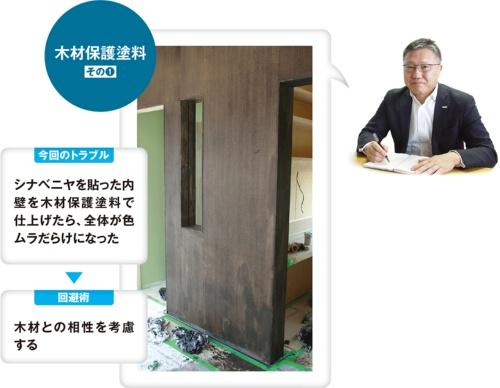 (写真左:オスモ&エーデル、写真右:日経アーキテクチュア)
