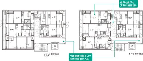 左:4階平面図、右:5~8階平面図