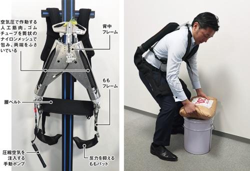 〔写真1〕人工筋肉を採用したアシストスーツ