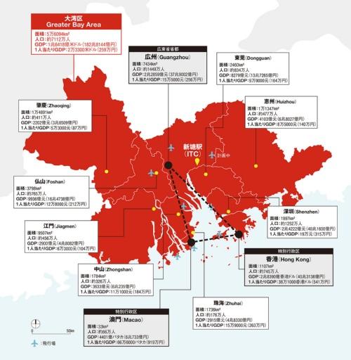 〔図1〕中国一開かれた都市圏を目指す大湾区