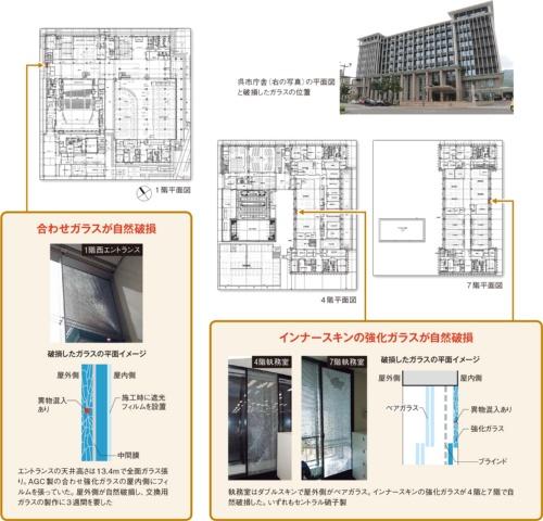〔図2〕竣工から2年半で3枚が自然破損