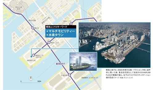 晴海ふ頭では、2020年東京五輪・パラリンピック時に選手村に用いた後、集合住宅街として完成させるHARUMI FLAGの整備が進む。左下はマルチモビリティステーション側の完成イメージ(写真:ITイメージング)(地図制作:ユニオンマップ)