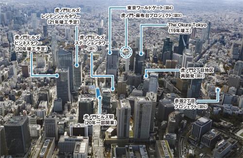 〔図1〕新駅広場と超高層を一体開発